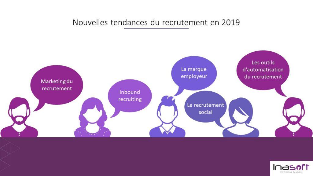 nouvelles tendances du recrutement en 2019 innovation rh